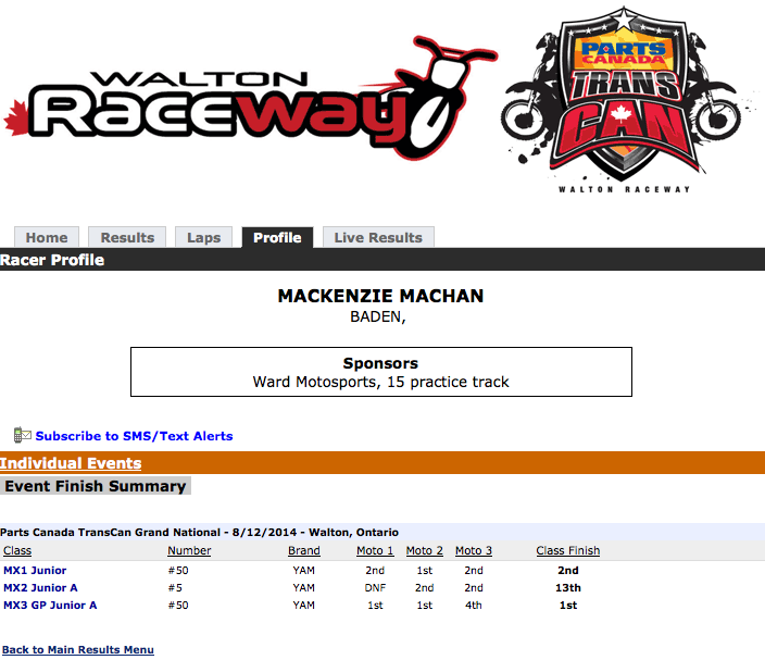 MacKenzie Machan's results from this year's Walton TransCan Amateur National
